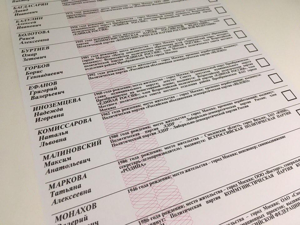 Муниципальные выборы
